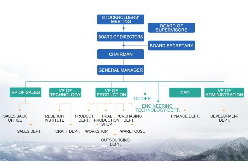jiangsu magnet valley technologies co ltd